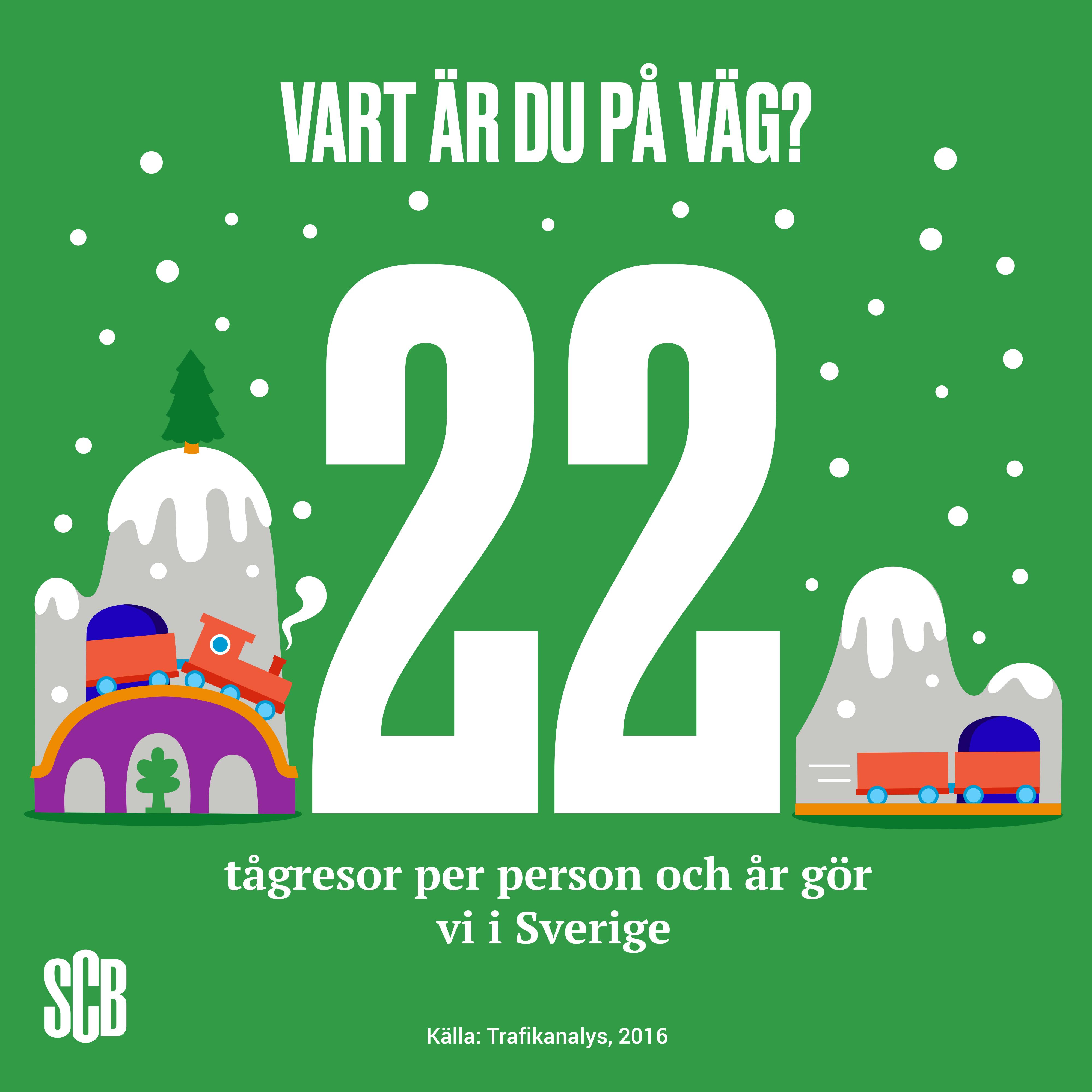 Julkalender till SCB